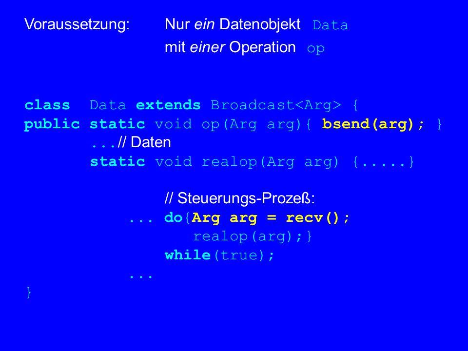 Voraussetzung: Nur ein Datenobjekt Data mit einer Operation op class Data extends Broadcast { public static void op(Arg arg){ bsend(arg); }... // Date