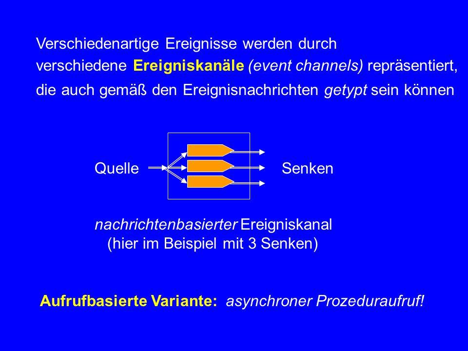 Verschiedenartige Ereignisse werden durch verschiedene Ereigniskanäle (event channels) repräsentiert, die auch gemäß den Ereignisnachrichten getypt sein können QuelleSenken nachrichtenbasierter Ereigniskanal (hier im Beispiel mit 3 Senken) Aufrufbasierte Variante: asynchroner Prozeduraufruf!