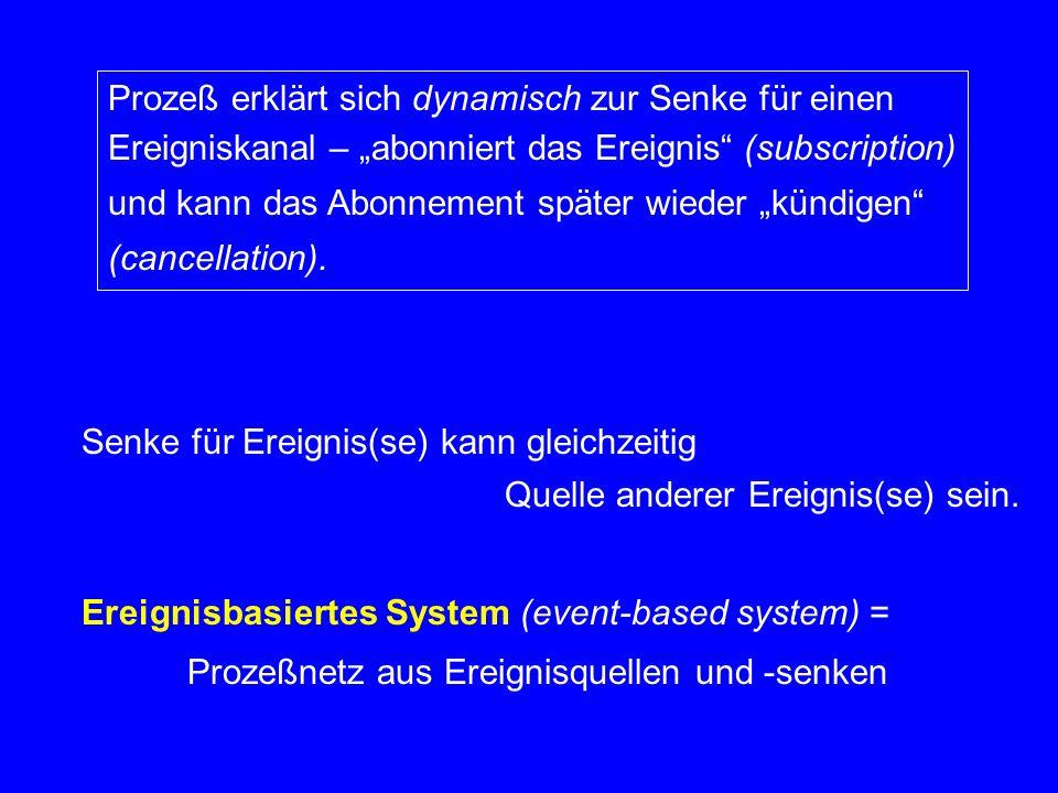 6.3.1 Ereignisorientierte Programmierung Typischer aufrufbasierter Ereigniskanal: interface Event { void signal(Notification n); // forks all subscribers, passing n void subscribe(Handler h); // subscribes event handler h void cancel(Handler h); // cancels subscription } interface Handler { void handle(Notification n); // handles n }