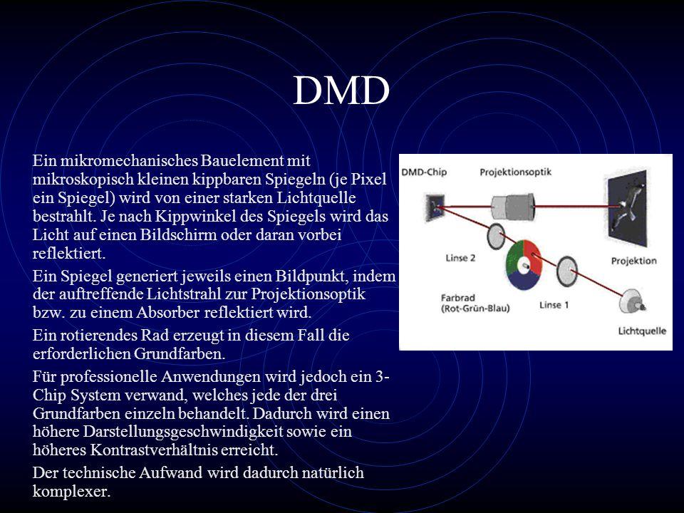 DMD Ein mikromechanisches Bauelement mit mikroskopisch kleinen kippbaren Spiegeln (je Pixel ein Spiegel) wird von einer starken Lichtquelle bestrahlt.