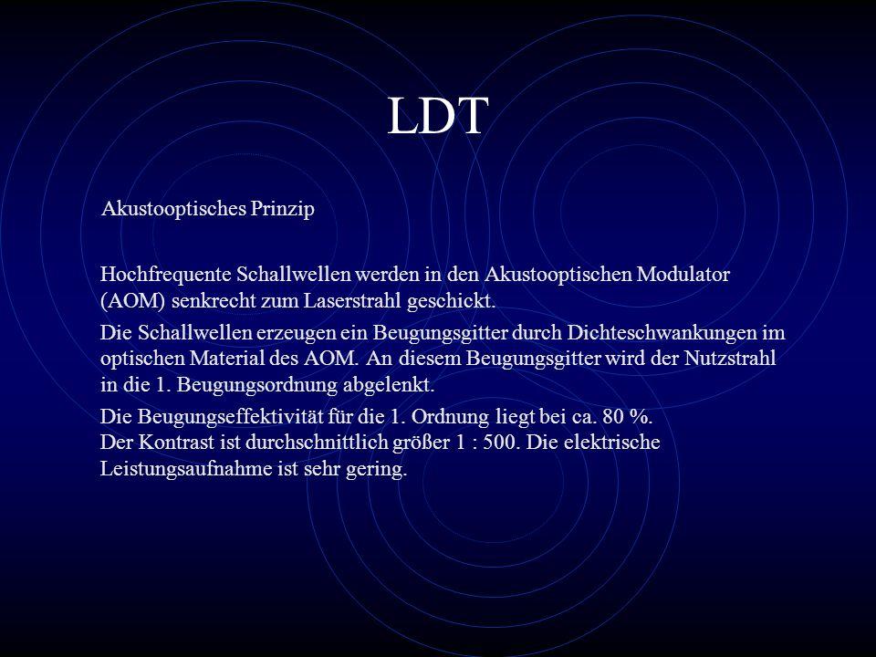 LDT Hochfrequente Schallwellen werden in den Akustooptischen Modulator (AOM) senkrecht zum Laserstrahl geschickt. Die Schallwellen erzeugen ein Beugun