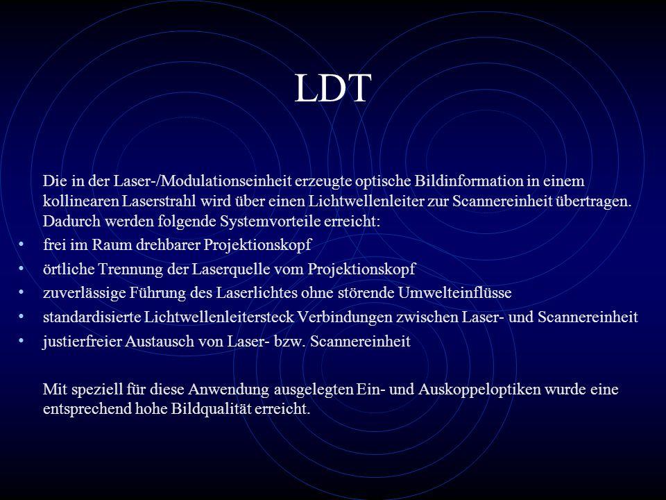LDT Die in der Laser-/Modulationseinheit erzeugte optische Bildinformation in einem kollinearen Laserstrahl wird über einen Lichtwellenleiter zur Scan