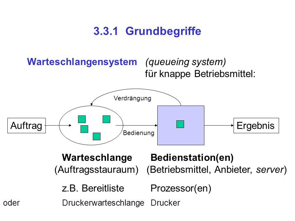 3.3.1 Grundbegriffe Warteschlangensystem (queueing system) für knappe Betriebsmittel: AuftragErgebnis WarteschlangeBedienstation(en) (Auftragsstauraum