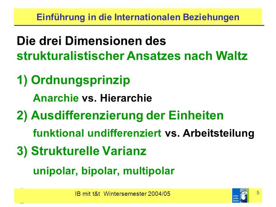 IB mit t&t Wintersemester 2004/05 5 Einführung in die Internationalen Beziehungen Die drei Dimensionen des strukturalistischer Ansatzes nach Waltz 1) Ordnungsprinzip Anarchie vs.
