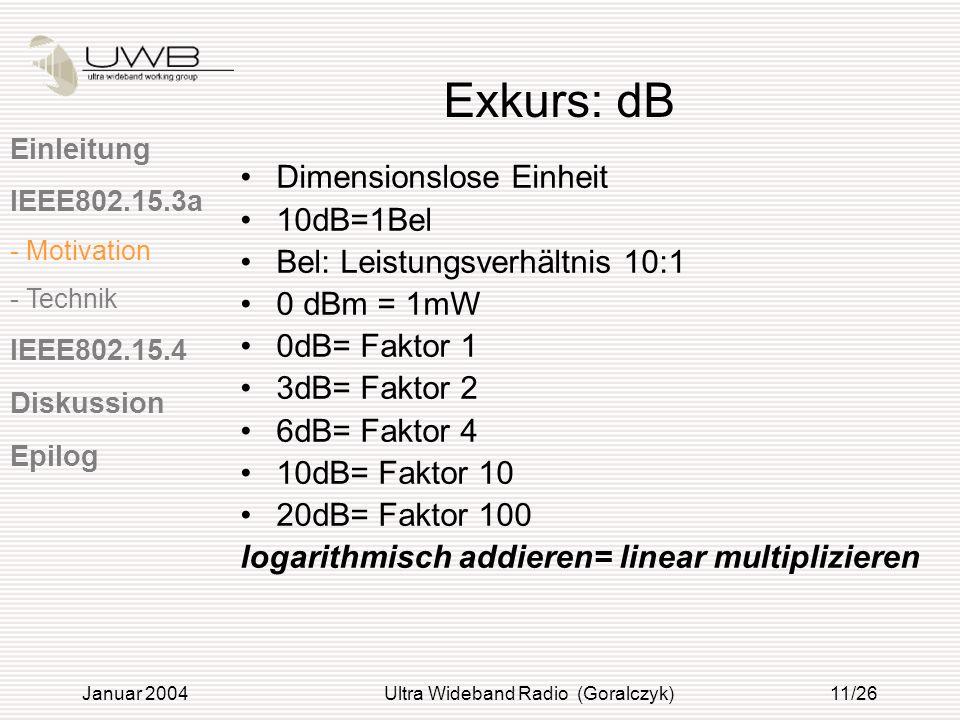 Januar 2004Ultra Wideband Radio (Goralczyk)11/26 Exkurs: dB Dimensionslose Einheit 10dB=1Bel Bel: Leistungsverhältnis 10:1 0 dBm = 1mW 0dB= Faktor 1 3