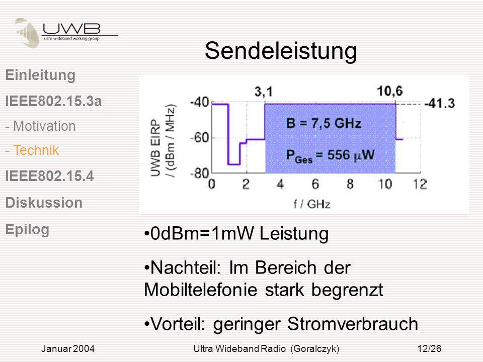 Januar 2004Ultra Wideband Radio (Goralczyk)12/26 Sendeleistung 0dBm=1mW Leistung Nachteil: Im Bereich der Mobiltelefonie stark begrenzt Vorteil: gerin