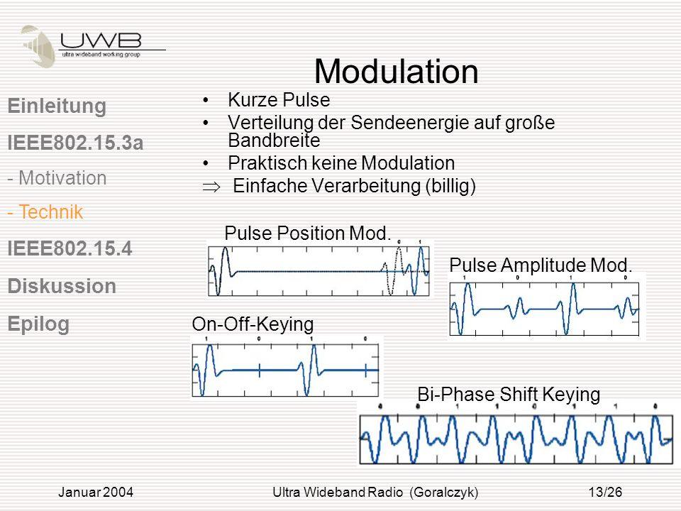 Januar 2004Ultra Wideband Radio (Goralczyk)13/26 Modulation Kurze Pulse Verteilung der Sendeenergie auf große Bandbreite Praktisch keine Modulation Ei