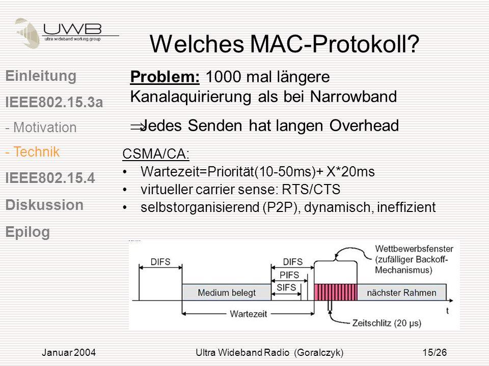 Januar 2004Ultra Wideband Radio (Goralczyk)15/26 Welches MAC-Protokoll? CSMA/CA: Wartezeit=Priorität(10-50ms)+ X*20ms virtueller carrier sense: RTS/CT