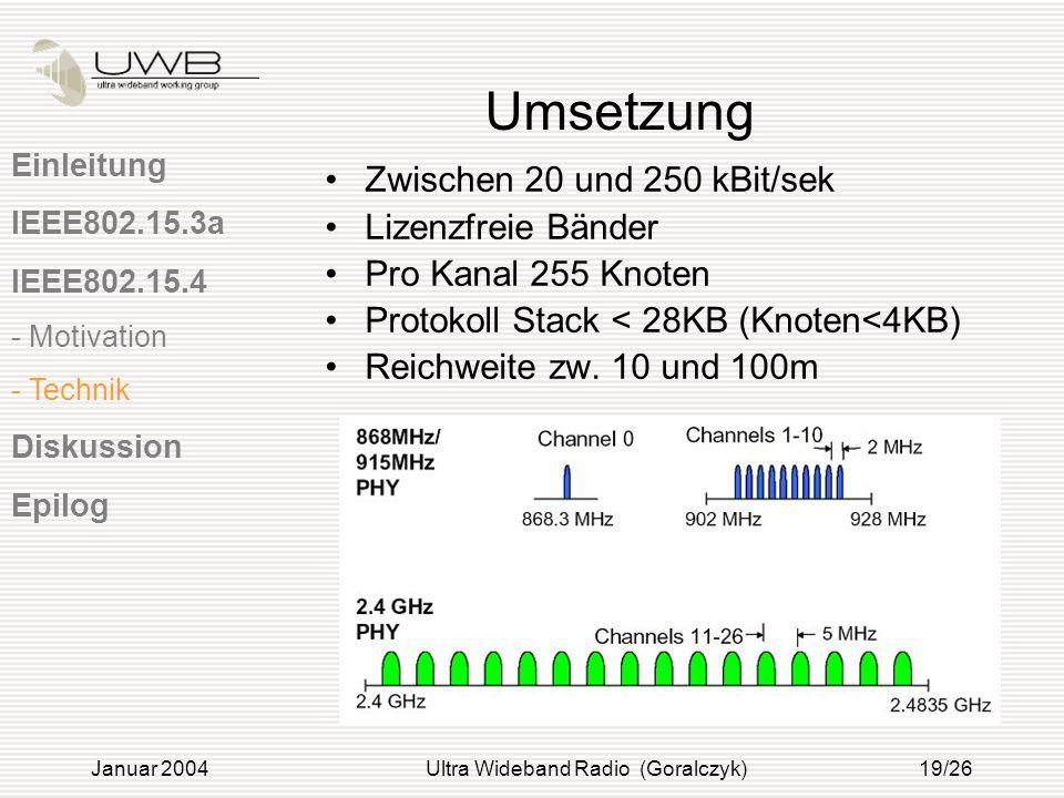 Januar 2004Ultra Wideband Radio (Goralczyk)19/26 Umsetzung Zwischen 20 und 250 kBit/sek Lizenzfreie Bänder Pro Kanal 255 Knoten Protokoll Stack < 28KB