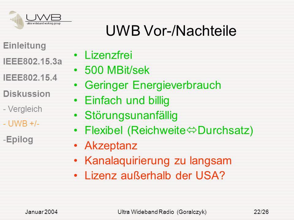 Januar 2004Ultra Wideband Radio (Goralczyk)22/26 UWB Vor-/Nachteile Lizenzfrei 500 MBit/sek Geringer Energieverbrauch Einfach und billig Störungsunanf