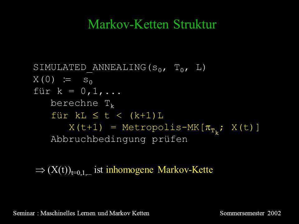 Markov-Ketten Struktur Seminar : Maschinelles Lernen und Markov KettenSommersemester 2002 SIMULATED_ANNEALING(s 0, T 0, L) X(0) s 0 für k = 0,1,...