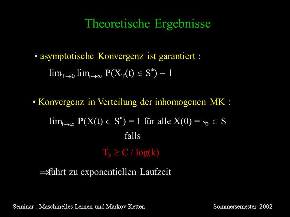 Theoretische Ergebnisse Seminar : Maschinelles Lernen und Markov KettenSommersemester 2002 asymptotische Konvergenz ist garantiert : lim T 0 lim t P(X T (t) S * ) = 1 Konvergenz in Verteilung der inhomogenen MK : T k C / log(k) führt zu exponentiellen Laufzeit falls lim t P(X(t) S * ) = 1 für alle X(0) = s 0 S