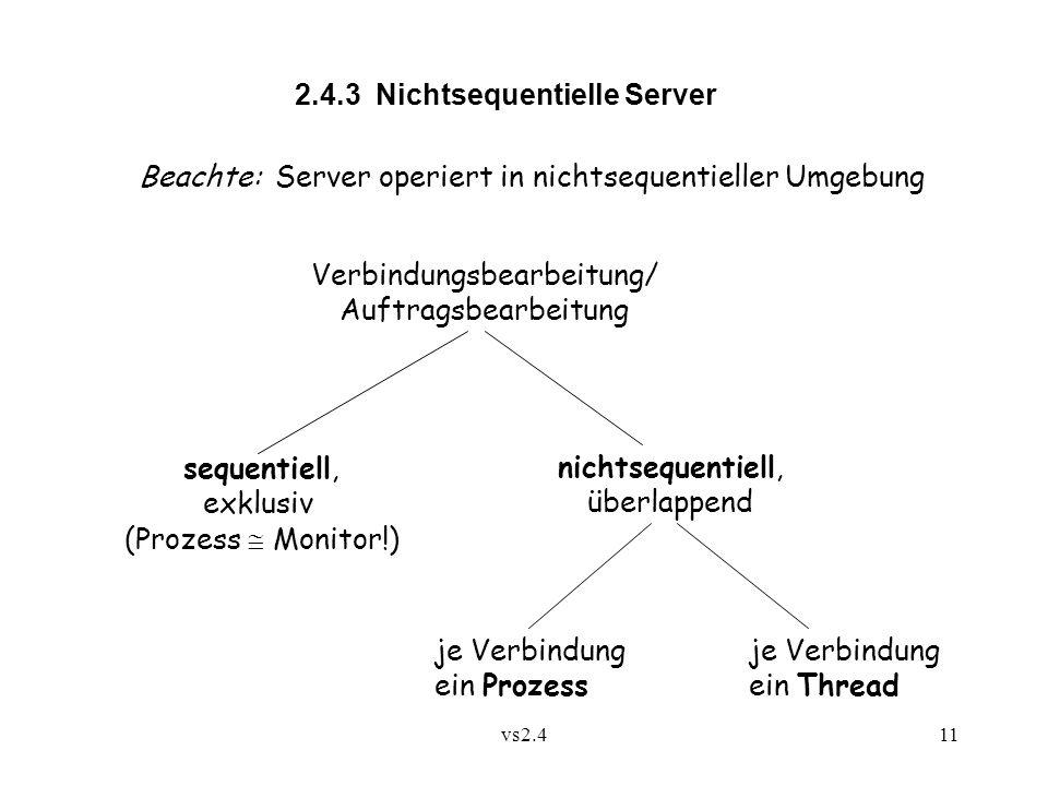 vs2.411 2.4.3 Nichtsequentielle Server Beachte: Server operiert in nichtsequentieller Umgebung Verbindungsbearbeitung/ Auftragsbearbeitung sequentiell, exklusiv (Prozess Monitor!) nichtsequentiell, überlappend je Verbindung ein Prozessein Thread