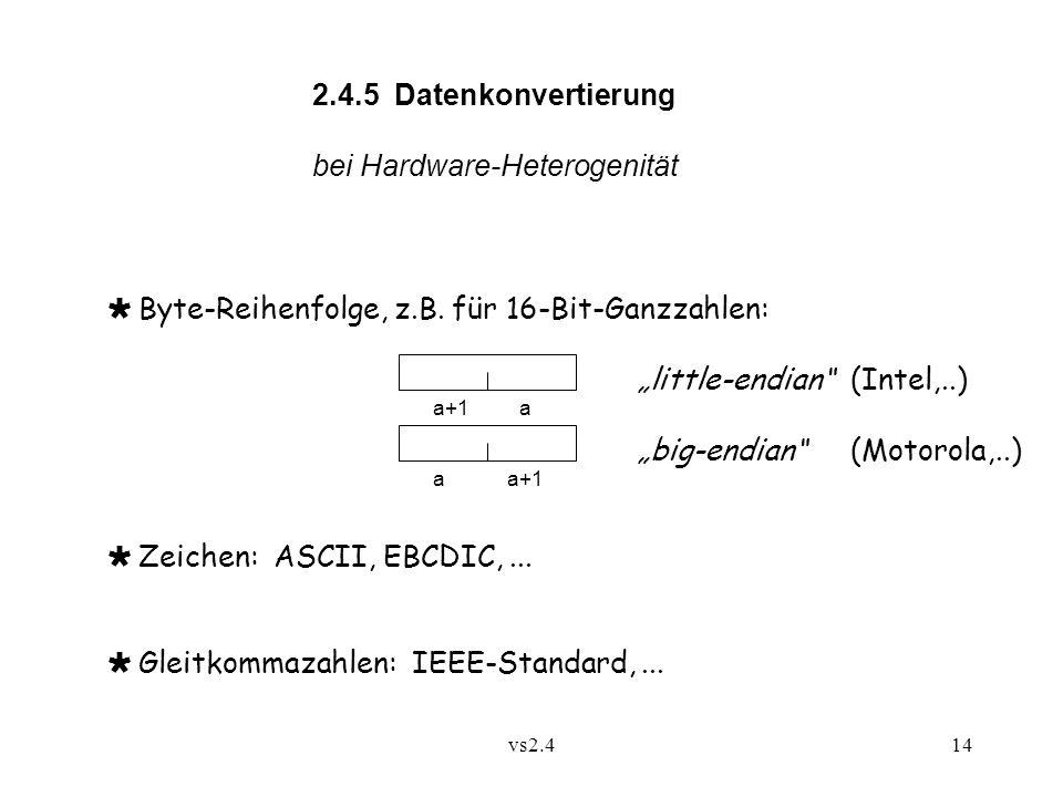 vs2.414 2.4.5 Datenkonvertierung bei Hardware-Heterogenität Byte-Reihenfolge, z.B.