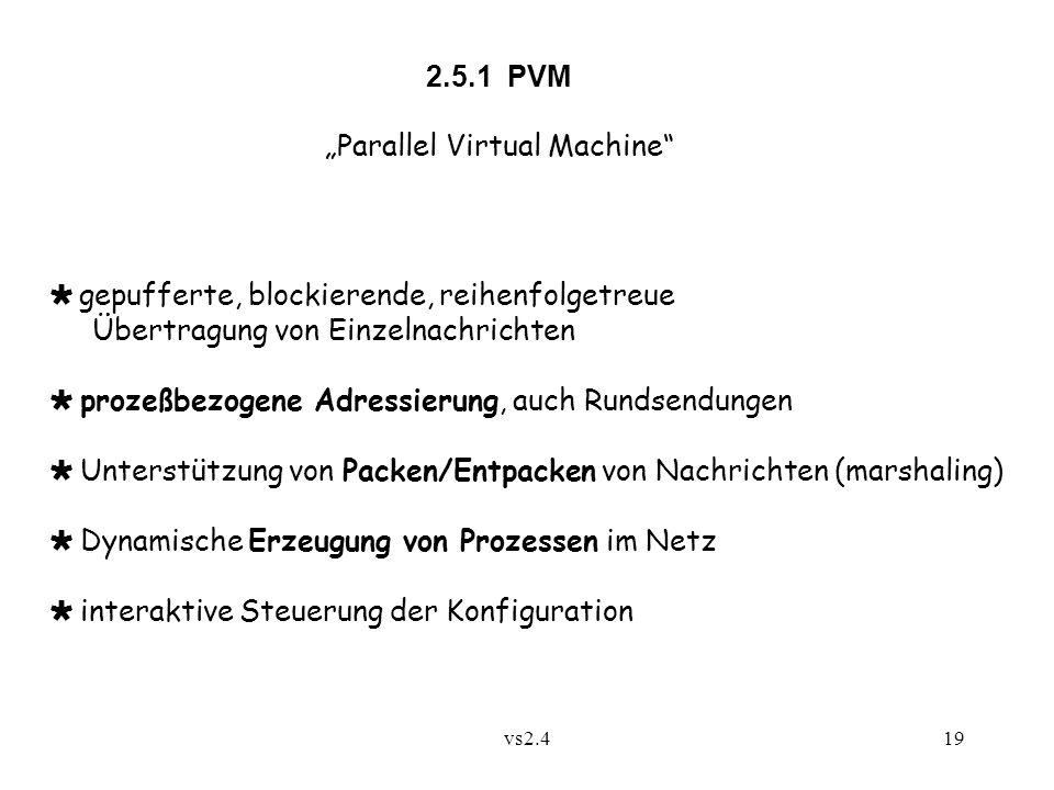 vs2.419 2.5.1 PVM Parallel Virtual Machine gepufferte, blockierende, reihenfolgetreue Übertragung von Einzelnachrichten prozeßbezogene Adressierung, auch Rundsendungen Unterstützung von Packen/Entpacken von Nachrichten (marshaling) Dynamische Erzeugung von Prozessen im Netz interaktive Steuerung der Konfiguration