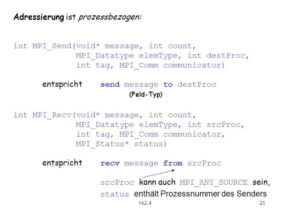 vs2.421 Adressierung ist prozessbezogen: int MPI_Send(void* message, int count, MPI_Datatype elemType, int destProc, int tag, MPI_Comm communicator) entspricht send message to destProc (Feld-Typ) int MPI_Recv(void* message, int count, MPI_Datatype elemType, int srcProc, int tag, MPI_Comm communicator, MPI_Status* status) entspricht recv message from srcProc srcProc kann auch MPI_ANY_SOURCE sein, status enthält Prozessnummer des Senders