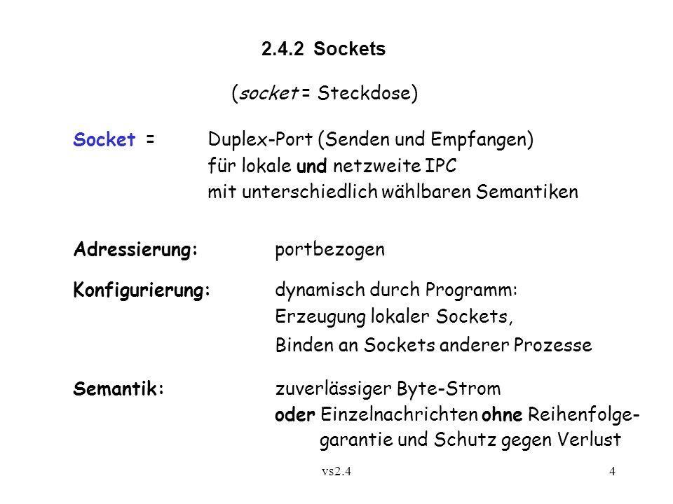 vs2.44 2.4.2 Sockets (socket = Steckdose) Socket = Duplex-Port (Senden und Empfangen) für lokale und netzweite IPC mit unterschiedlich wählbaren Semantiken Adressierung:portbezogen Konfigurierung:dynamisch durch Programm: Erzeugung lokaler Sockets, Binden an Sockets anderer Prozesse Semantik:zuverlässiger Byte-Strom oder Einzelnachrichten ohne Reihenfolge- garantie und Schutz gegen Verlust