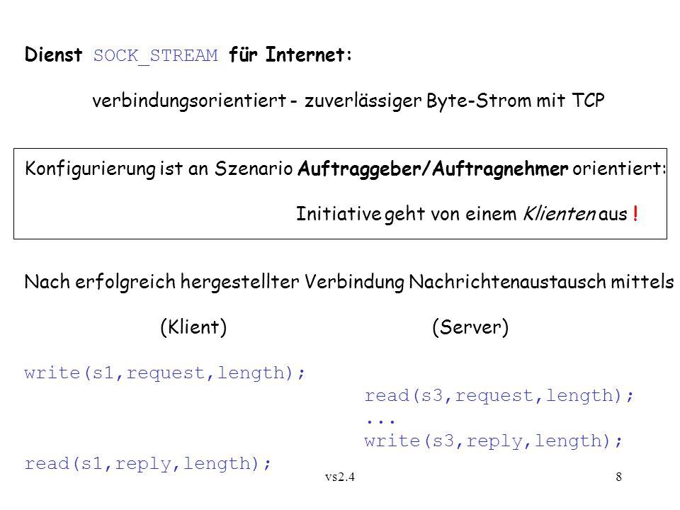 vs2.48 Dienst SOCK_STREAM für Internet: verbindungsorientiert - zuverlässiger Byte-Strom mit TCP Konfigurierung ist an Szenario Auftraggeber/Auftragnehmer orientiert: Initiative geht von einem Klienten aus .