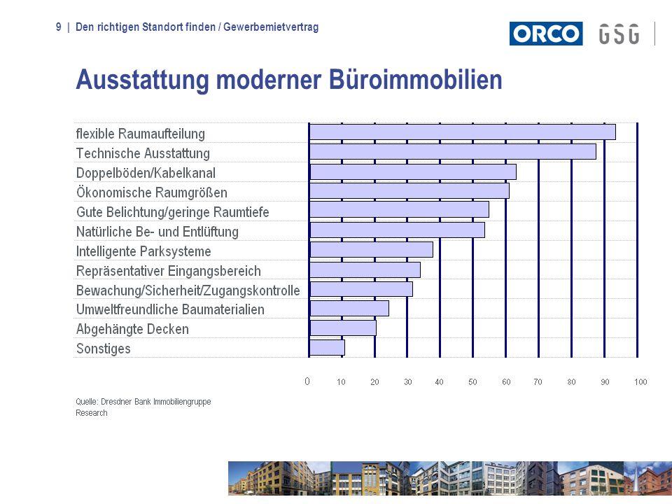 | Den richtigen Standort finden / Gewerbemietvertrag9 Ausstattung moderner Büroimmobilien