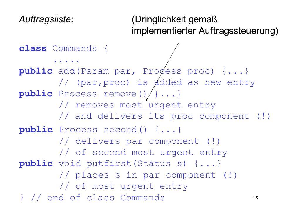 15 Auftragsliste: (Dringlichkeit gemäß implementierter Auftragssteuerung) class Commands {..... public add(Param par, Process proc) {...} // (par,proc
