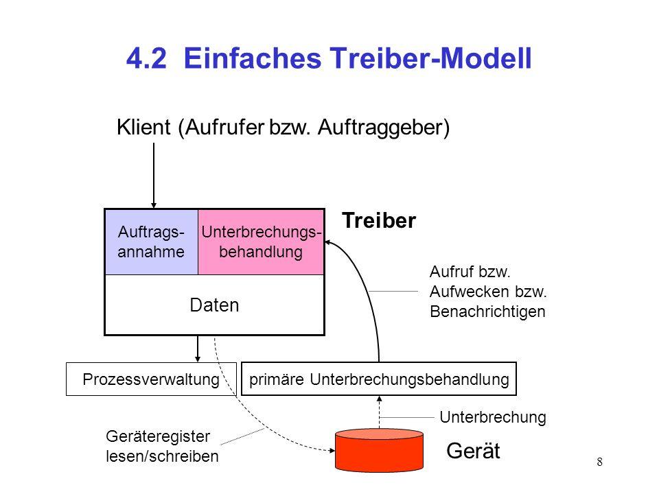 8 4.2 Einfaches Treiber-Modell Klient (Aufrufer bzw. Auftraggeber) Auftrags- annahme Unterbrechungs- behandlung Daten primäre Unterbrechungsbehandlung