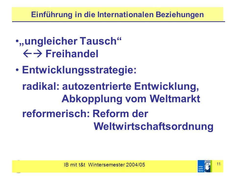 IB mit t&t Wintersemester 2004/05 11 Einführung in die Internationalen Beziehungen ungleicher Tausch Freihandel Entwicklungsstrategie: radikal: autoze