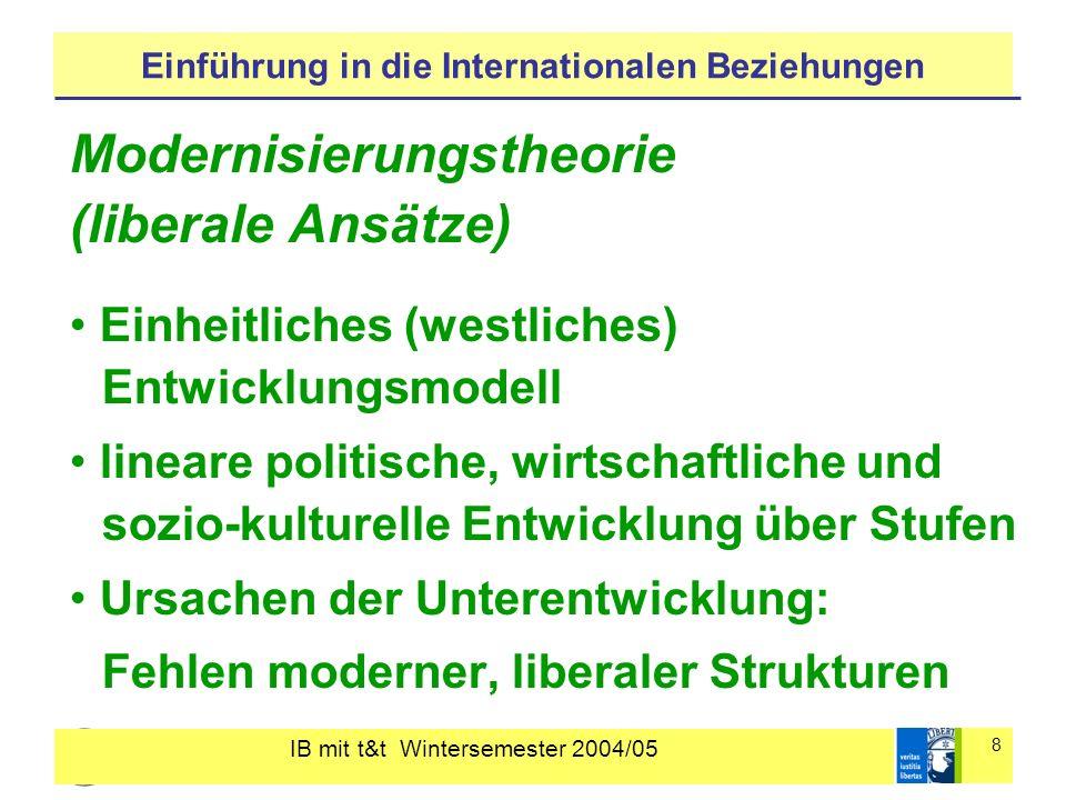 IB mit t&t Wintersemester 2004/05 9 Einführung in die Internationalen Beziehungen Entwicklungsstrategie: Modernisierung durch Weltmarktintegration wirtschaftliche Entwicklung Durchsickerungseffekt Säkularisierung, Urbanisierung, Diversifizierung Demokratisierung
