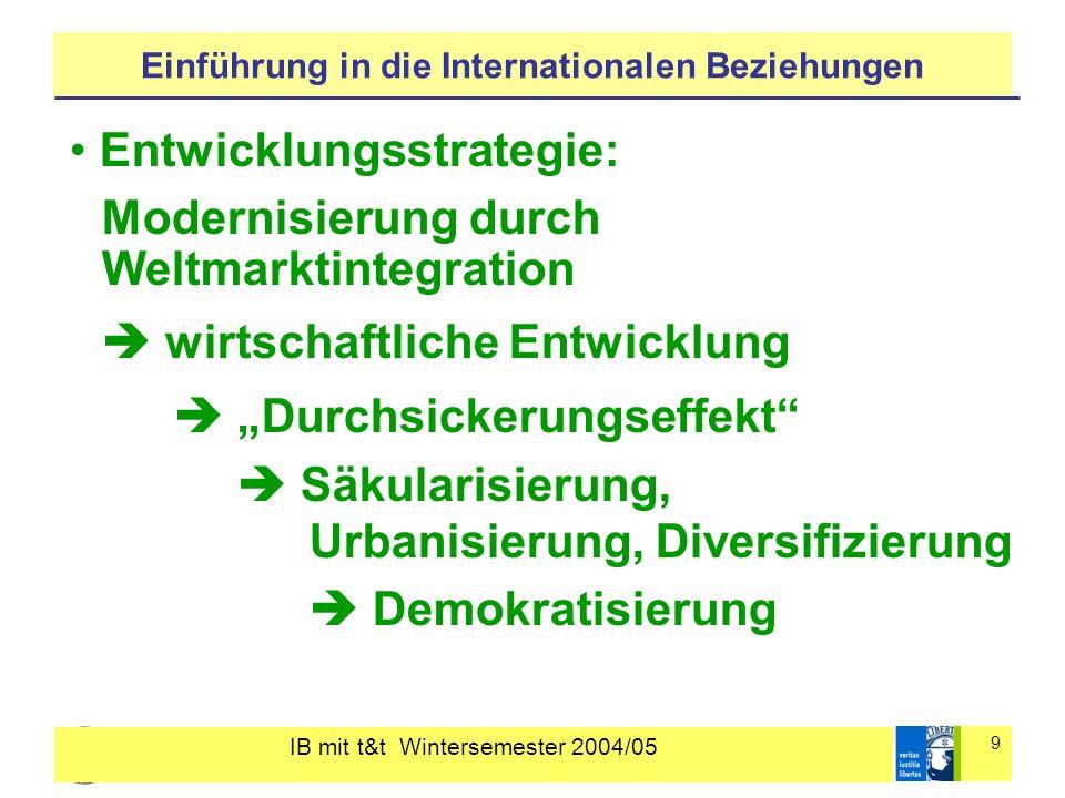 IB mit t&t Wintersemester 2004/05 9 Einführung in die Internationalen Beziehungen Entwicklungsstrategie: Modernisierung durch Weltmarktintegration wir