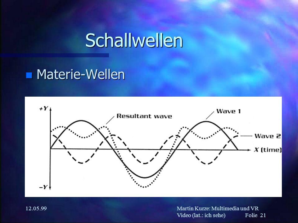 Martin Kurze: Multimedia und VR Video (lat.: ich sehe) Folie 21 12.05.99 Schallwellen n Materie-Wellen