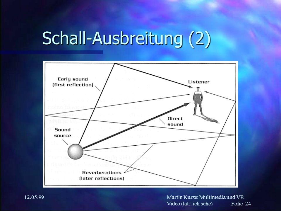 Martin Kurze: Multimedia und VR Video (lat.: ich sehe) Folie 24 12.05.99 Schall-Ausbreitung (2)
