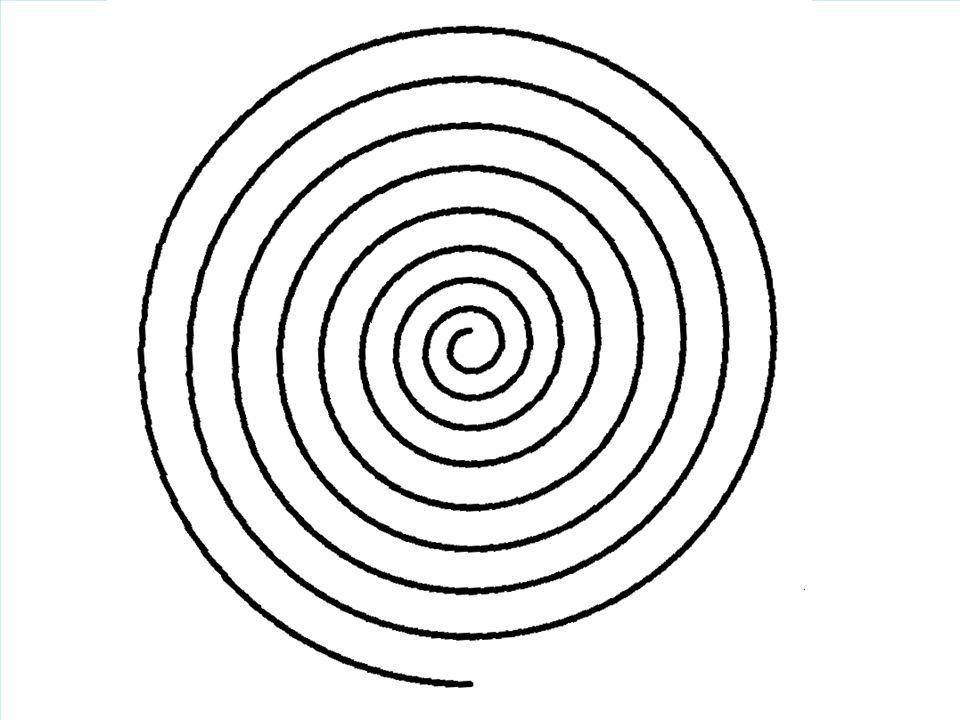 Martin Kurze: Multimedia und VR Video (lat.: ich sehe) Folie 4 12.05.99 Spirale des Archimedes