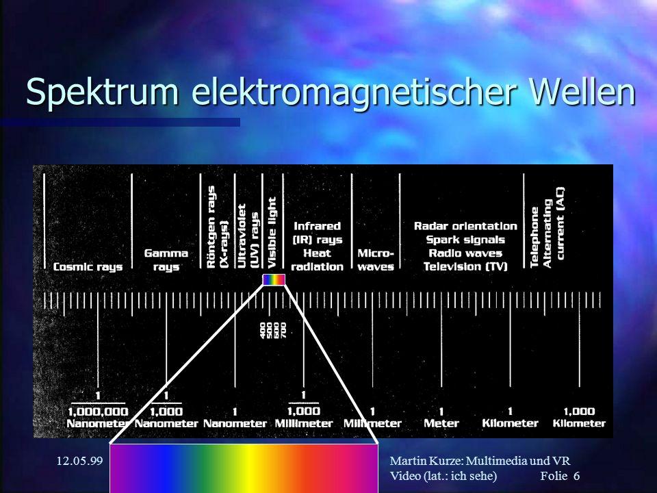 Martin Kurze: Multimedia und VR Video (lat.: ich sehe) Folie 7 12.05.99 Das sichtbare Licht –Das menschliche Auge ist besonders empfindlich für grün –Umsetzung unssichtbaren Lichts in sichtbaren Bereich => Falschfarben-Bild