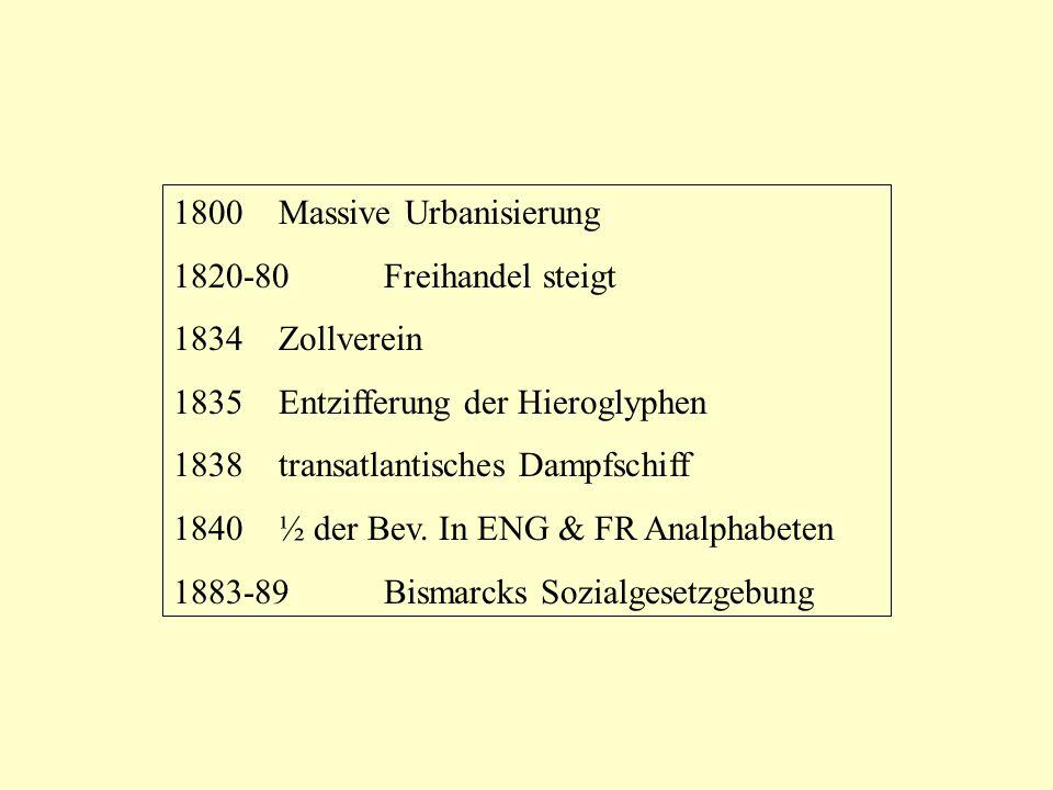 1800Massive Urbanisierung 1820-80Freihandel steigt 1834Zollverein 1835Entzifferung der Hieroglyphen 1838transatlantisches Dampfschiff 1840½ der Bev.