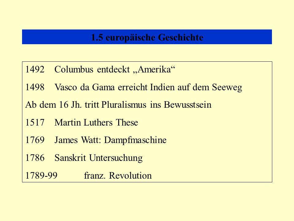 1.5 europäische Geschichte 1492 Columbus entdeckt Amerika 1498Vasco da Gama erreicht Indien auf dem Seeweg Ab dem 16 Jh.