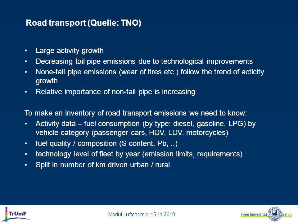 Road transport (Quelle: TNO) Large activity growth Decreasing tail pipe emissions due to technological improvements None-tail pipe emissions (wear of tires etc.) follow the trend of acticity growth Relative importance of non-tail pipe is increasing To make an inventory of road transport emissions we need to know: Activity data – fuel consumption (by type: diesel, gasoline, LPG) by vehicle category (passenger cars, HDV, LDV, motorcycles) fuel quality / composition (S content, Pb,..) technology level of fleet by year (emission limits, requirements) Split in number of km driven urban / rural