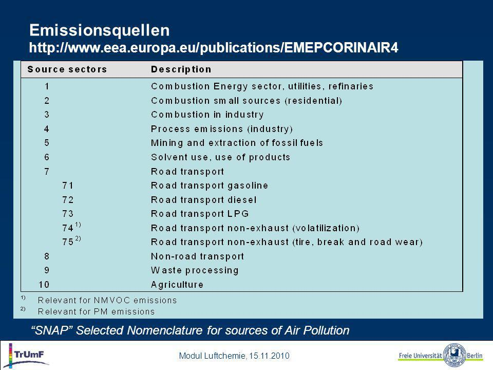 Modul Luftchemie, 15.11.2010 Emissionsspezies: Main pollutants (gaseous) CO NH3 NMVOC NOx SOx Heavy Metalls As, Cd, Cr, Cu, Hg, Ni, Pb, Se, Zn POP (persistent organic pollutants) PAH, benzo(a), benzo(b) … PM (particulate matter) PM10, PM2.5, TSP
