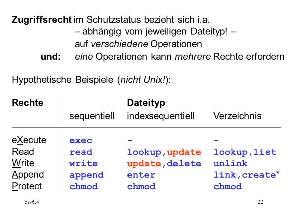bs-6.422 Zugriffsrecht im Schutzstatus bezieht sich i.a. – abhängig vom jeweiligen Dateityp! – auf verschiedene Operationen und: eine Operationen kann