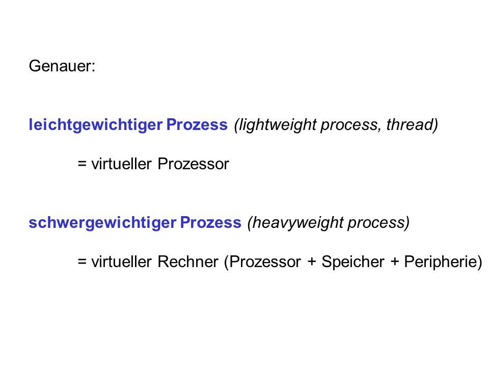 Genauer: leichtgewichtiger Prozess (lightweight process, thread) = virtueller Prozessor schwergewichtiger Prozess (heavyweight process) = virtueller R