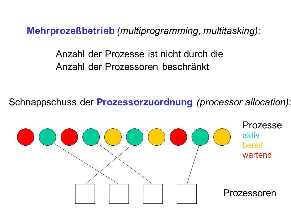 Mehrprozeßbetrieb (multiprogramming, multitasking): Anzahl der Prozesse ist nicht durch die Anzahl der Prozessoren beschränkt Schnappschuss der Prozes