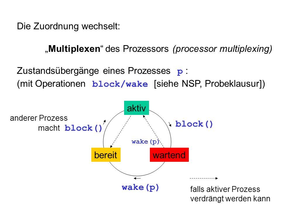 Die Zuordnung wechselt: Multiplexen des Prozessors (processor multiplexing) Zustandsübergänge eines Prozesses p : (mit Operationen block/wake [siehe N