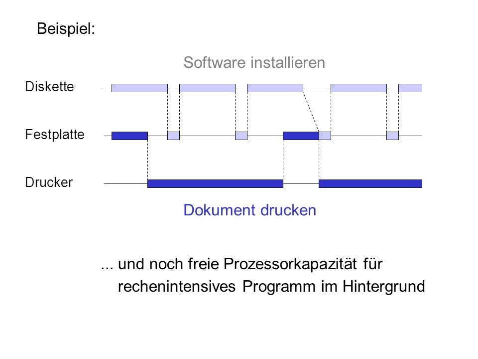 Diskette Festplatte Drucker Software installieren Dokument drucken... und noch freie Prozessorkapazität für rechenintensives Programm im Hintergrund B