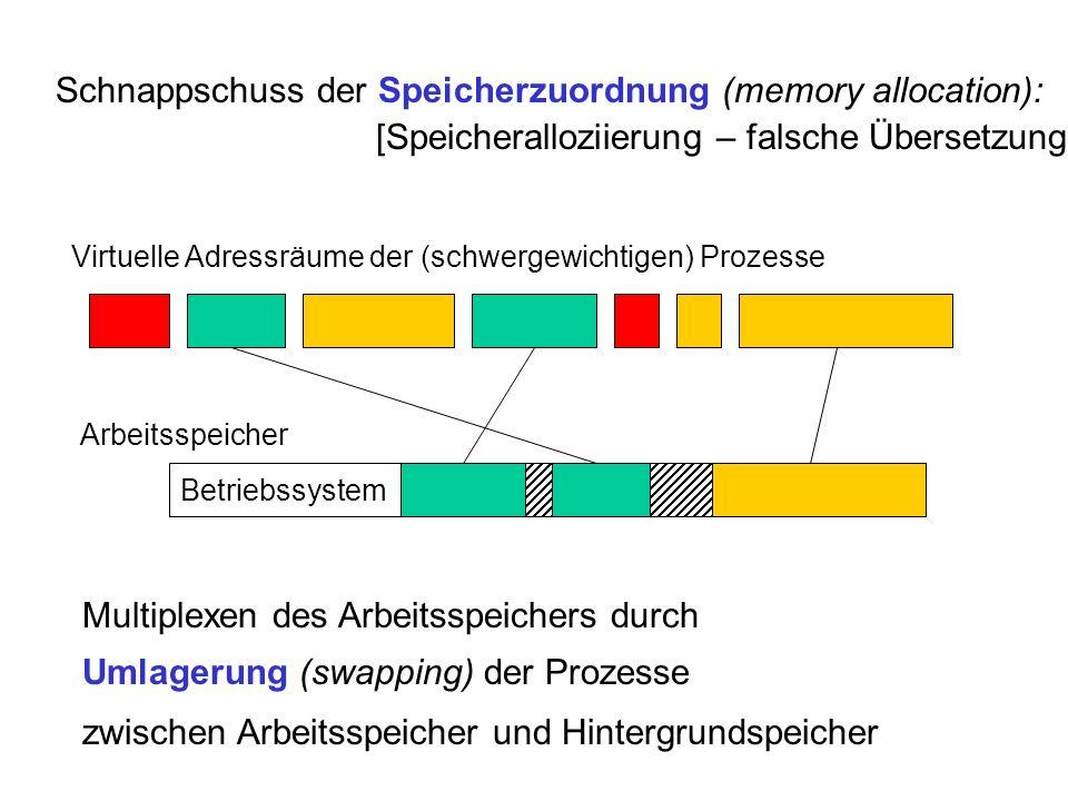 Schnappschuss der Speicherzuordnung (memory allocation): [Speicheralloziierung – falsche Übersetzung!] Betriebssystem Arbeitsspeicher Virtuelle Adress