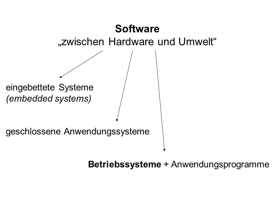 Software zwischen Hardware und Umwelt eingebettete Systeme (embedded systems) geschlossene Anwendungssysteme Betriebssysteme + Anwendungsprogramme