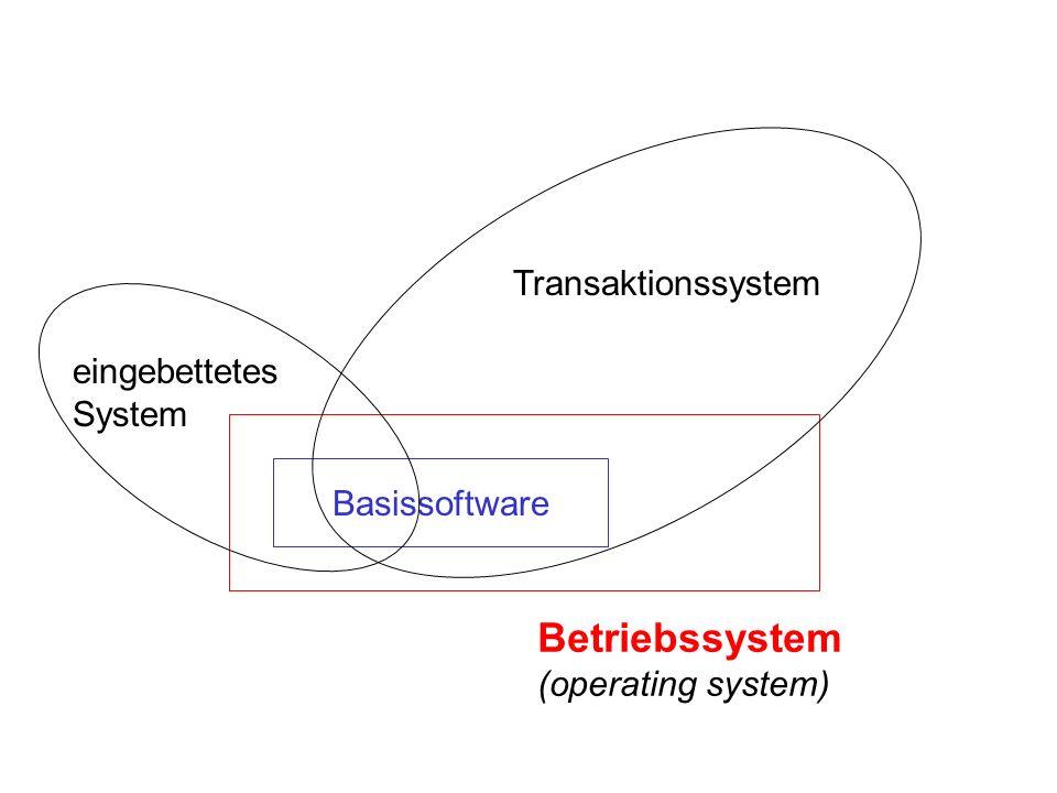 Betriebssystem (operating system) Basissoftware eingebettetes System Transaktionssystem