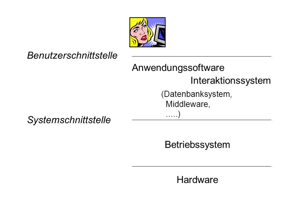 Betriebssystem Hardware Anwendungssoftware Interaktionssystem (Datenbanksystem, Middleware,.....) Benutzerschnittstelle Systemschnittstelle auch Systemsoftware