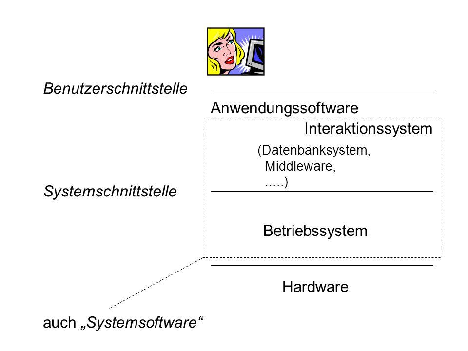 Betriebssystem Hardware Anwendungssoftware Interaktionssystem (Datenbanksystem, Middleware,.....) Benutzerschnittstelle Systemschnittstelle auch Syste