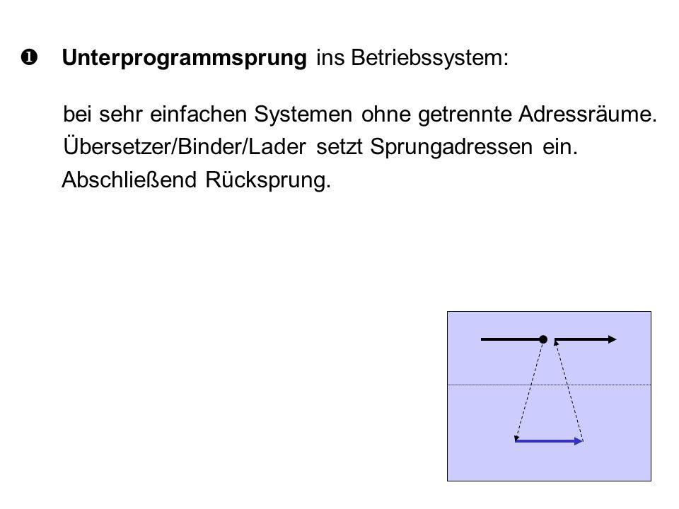 Unterprogrammsprung ins Betriebssystem: bei sehr einfachen Systemen ohne getrennte Adressräume.