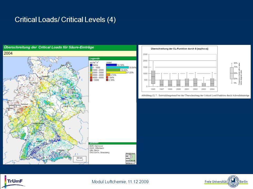 Modul Luftchemie, 11.12.2009 Critical Loads/ Critical Levels (4)