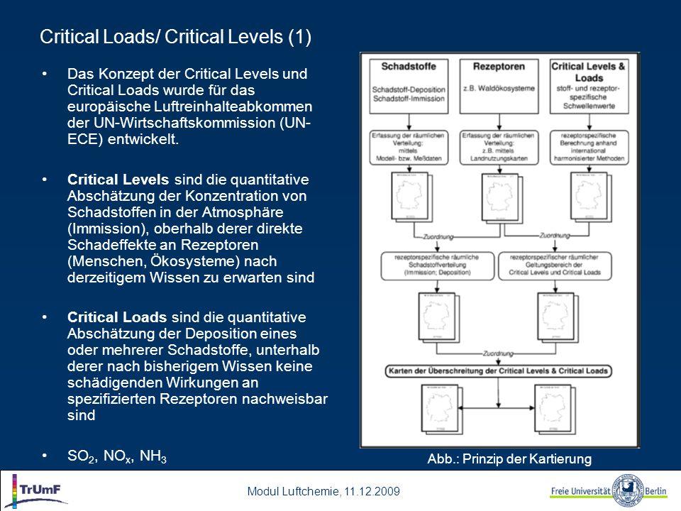 Modul Luftchemie, 11.12.2009 Critical Loads/ Critical Levels (2)