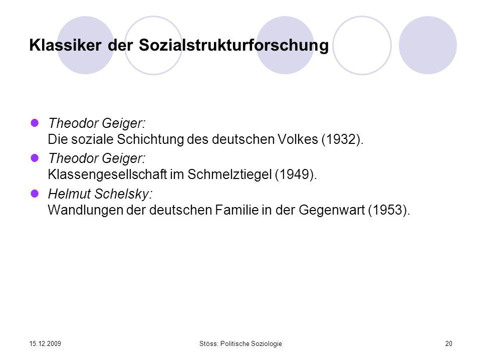 15.12.2009Stöss: Politische Soziologie20 Klassiker der Sozialstrukturforschung Theodor Geiger: Die soziale Schichtung des deutschen Volkes (1932). The